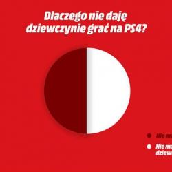 Dlaczego nie daję dziewczynie grać na PS4