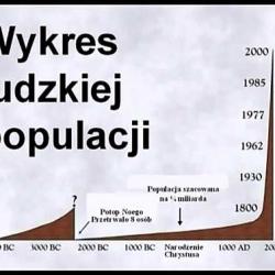 Obecnie ludzi jest 7,3 miliarda