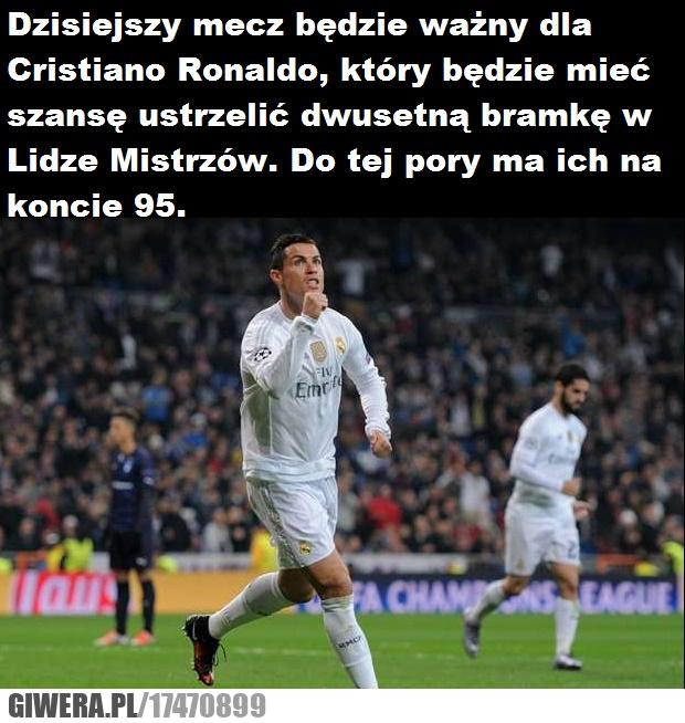 Legia Warszawa,Real Madryt,Liga Mistrzów,Cristiano Ronaldo