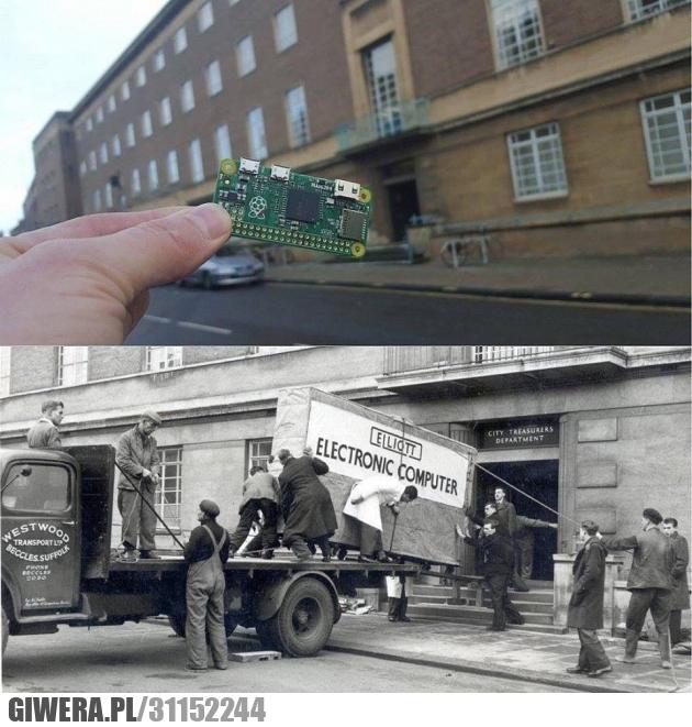 Postęp technologi