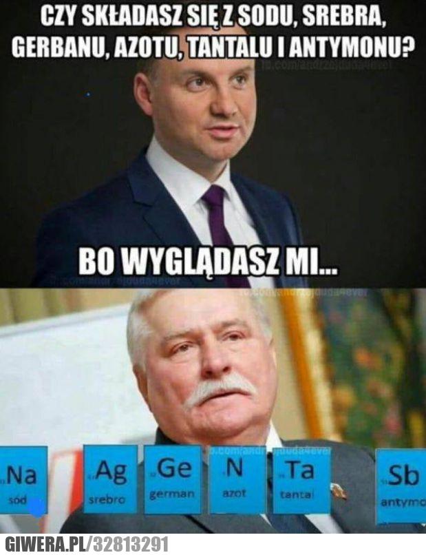 Bolek,Agent SB,Wałęsa
