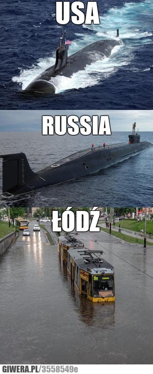 Nowe łodzie podwodne