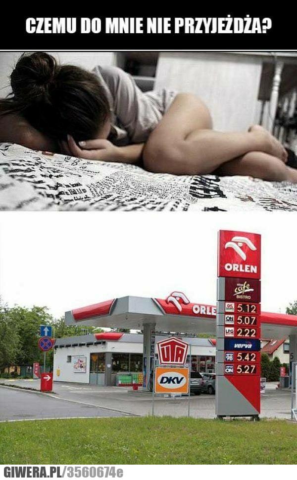 Taka prawda,paliwo,ceny