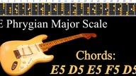 Agressive Heavy Metal Style Backing Track - E Phrygian Major Scale  | 160bpm [NCTracks Release]