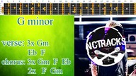 Mild Soft Mellow Rock Ballad Style Backing Track Guitar Jam - G Minor | 90 bpm [NCTracks Release]