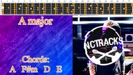 Light Soft Simple Rock Ballad Style Guitar Backing Track - A major | 70bpm [NCTracks Release]